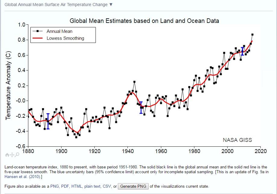 Sul negazionismo ambientale (waiting for Donald Trump)