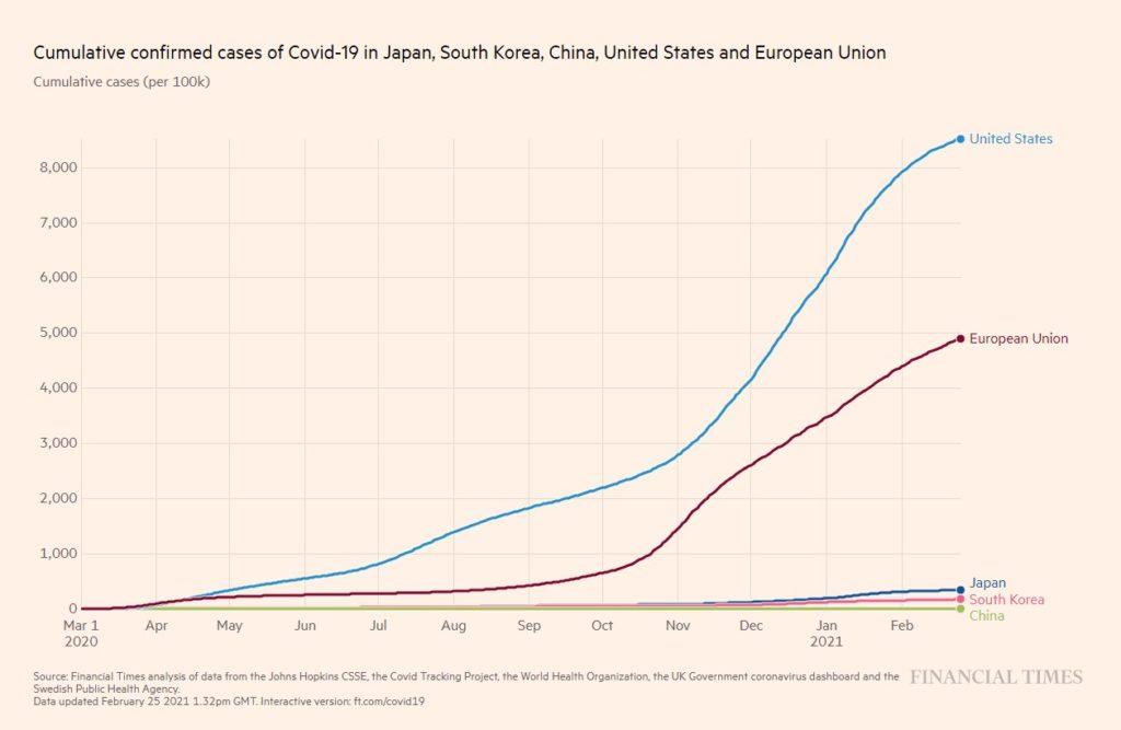 Il nuovo medioevo occidentale è la vera pandemia